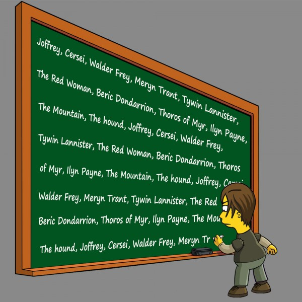 Arya Board