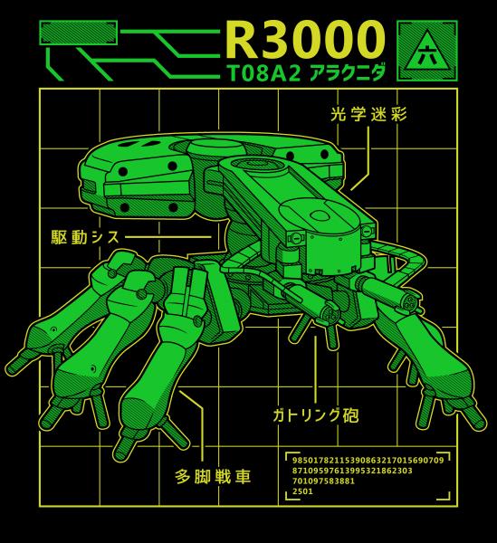 R3000