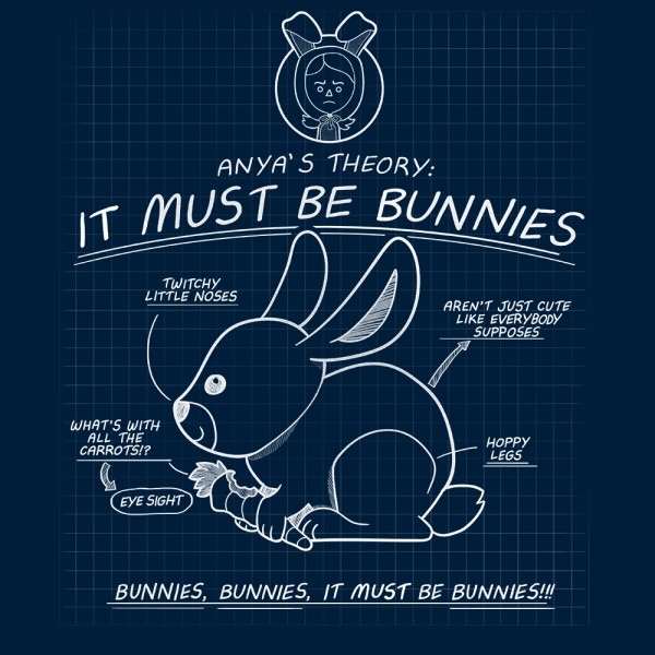 It must be Bunnies